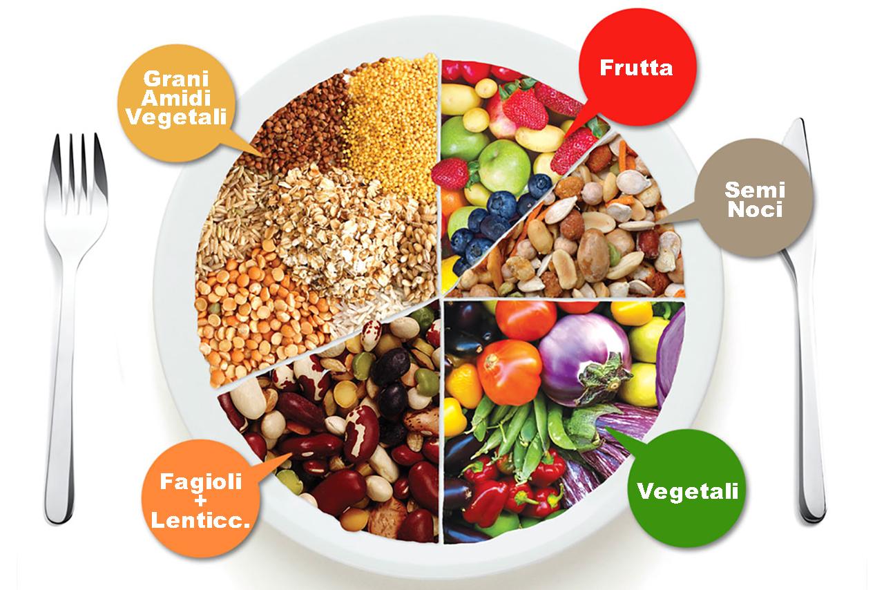carne rossa fa male. alimentazione, dieta, cibo sostenibile e sano